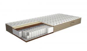 Блок независимых пружин Multipocket. 510 шт/м2